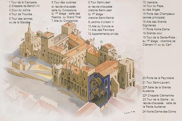 Palais pontifical